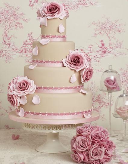 Wedding Cake C Est Quoi