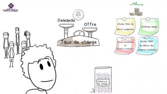 Bank Al Maghrib A Mis En Ligne Une Vidéo Pour Expliquer La Réforme Du Régime De Change Au Maroc Ph Capture D écran You