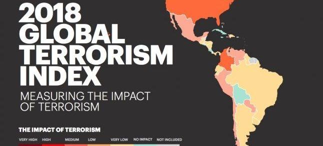 مؤشر الإرهاب العالمي لسنة 2018 يصنف المغرب من بين الدول الأقل تأثرا بالإرهاب في العالم