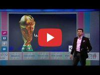 ملف المغرب لتنظيم مونديال 2026 والموقف السعودي