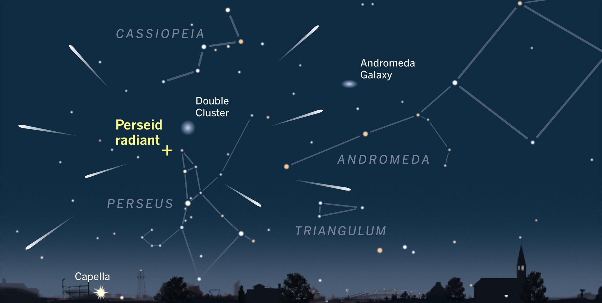 La constellation Persée. / Ph. Sky&Telescope